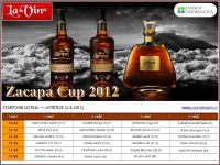 5-Zacapa_Cup_2012.08.02