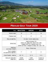 GolfTour_2020_029
