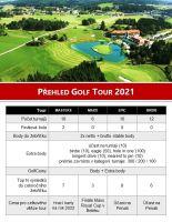 GolfTour_2021_31